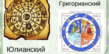 Однозначно, варто переходити на григоріанський календар!