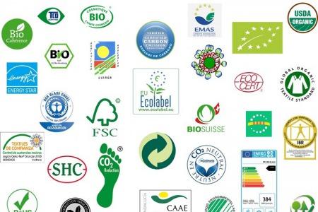 Екологічне маркування