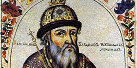 Київська Русь часів роздробленості
